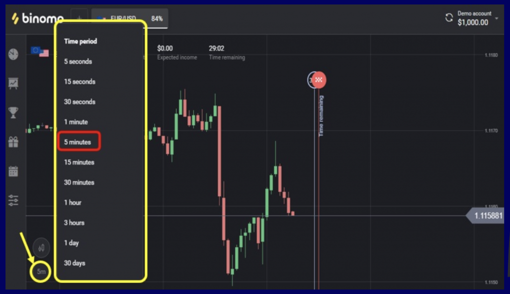 Choose the time period of the candlestick chart on Binomo