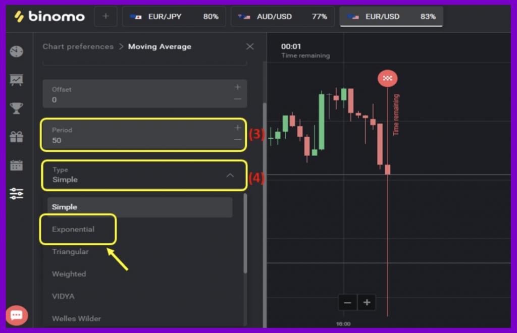 How to set up the EMA indicator in Binomo