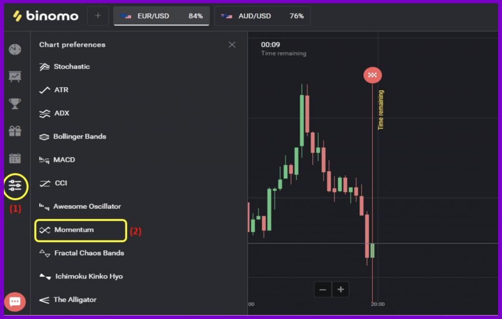 How To Set Up Momentum Indicator In Binomo