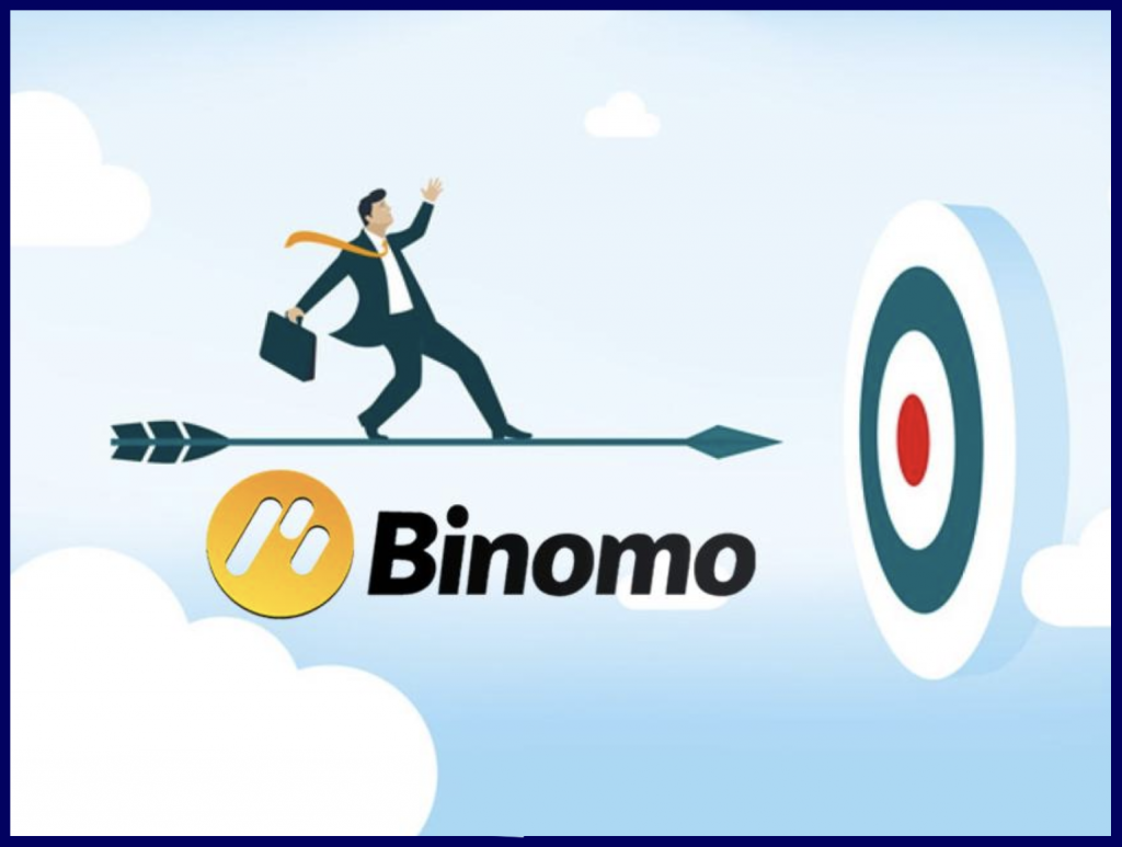How To Trade In Binomo For Beginners